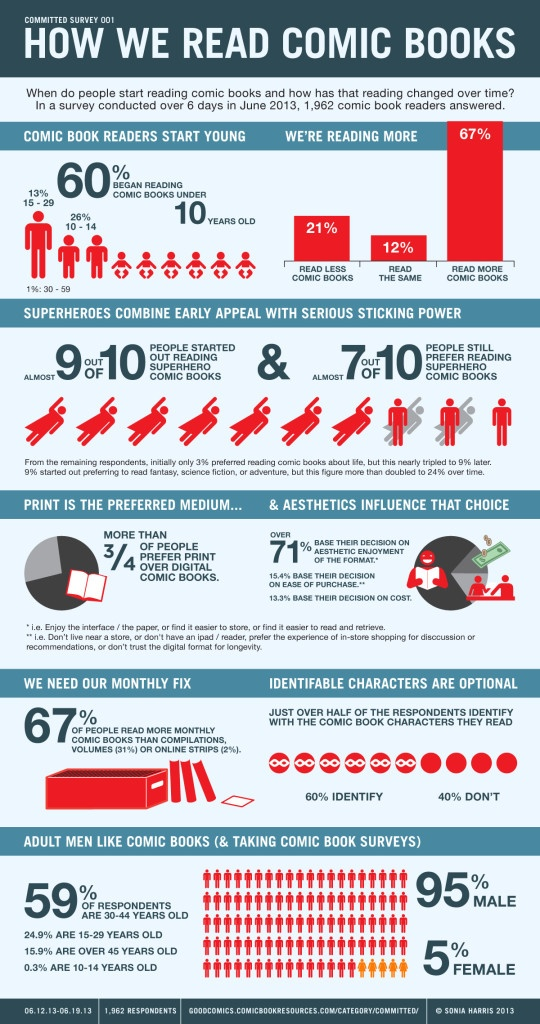 reading_infographic061913a